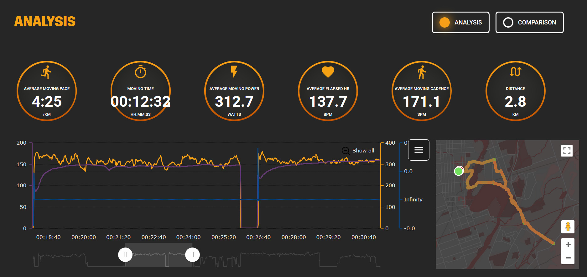 Stryd Run Power Meter - Runner's Life